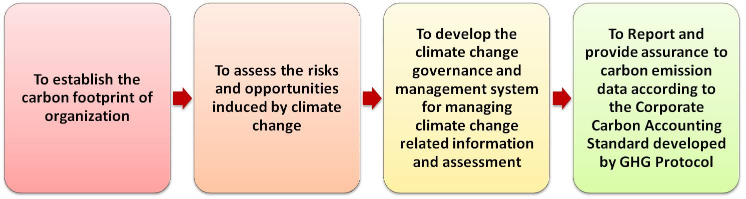 helping organizations manage change essay Free essay: a strategy for organizational change the situation of ab  the first  step that the new managing director of the ab organisation must take is to.